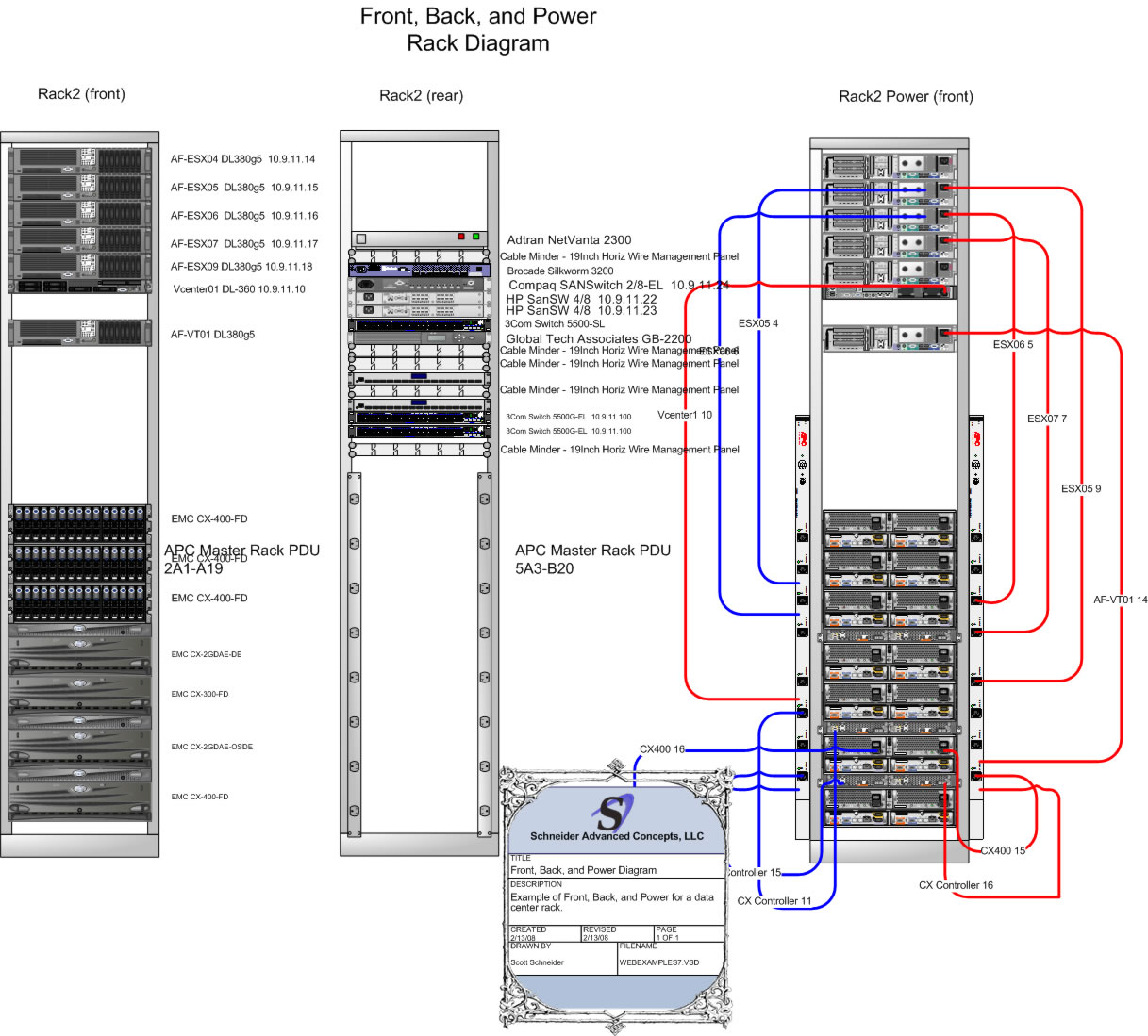 of server rack diagram visio stencils of wiring diagram free
