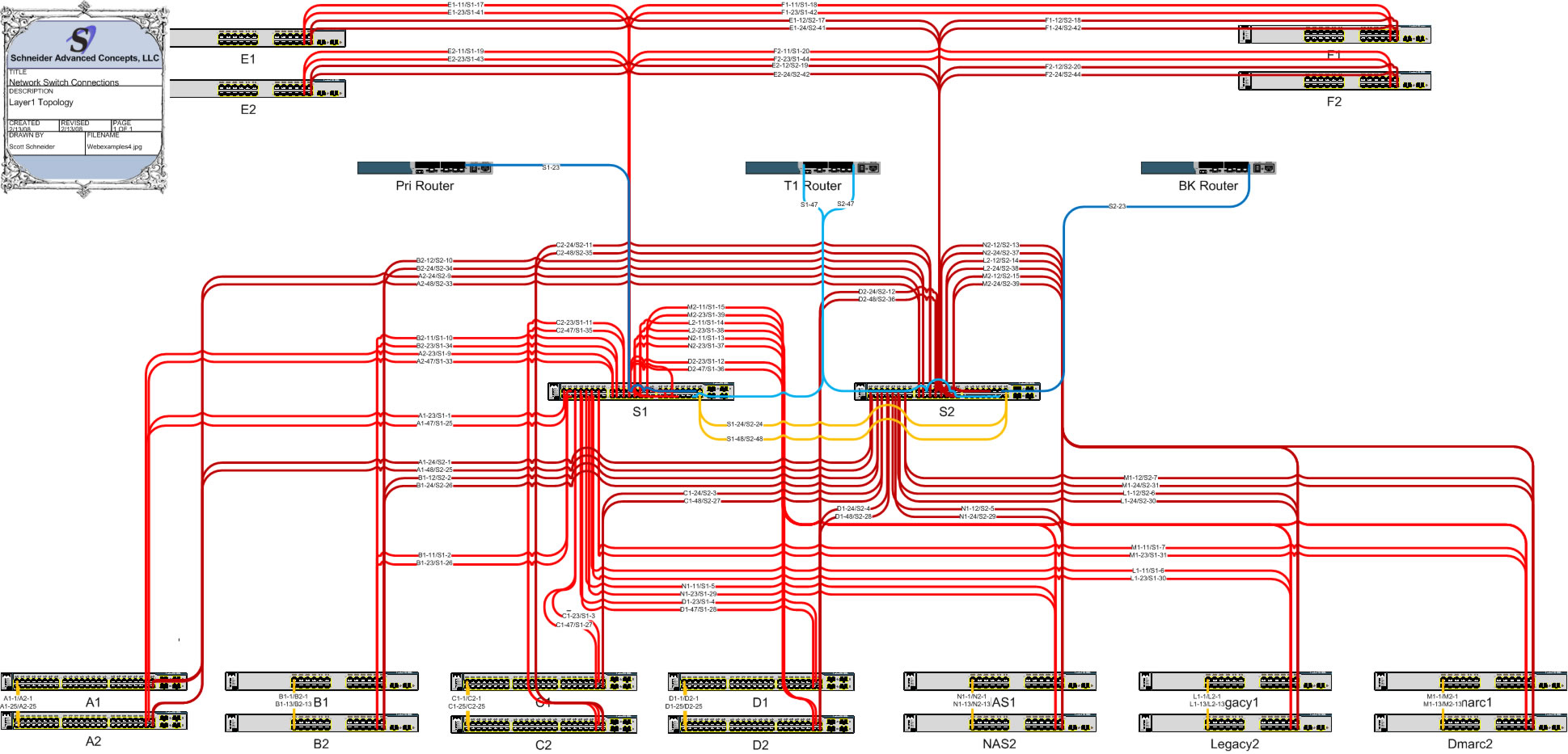 schneider advanced concepts  llc  diagramming and documentationlayer network diagram  middot  layer network diagram  middot  layer network diagram